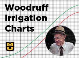 Woodruff irrigation chart