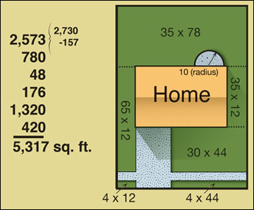 The area of this lawn can be calculated as the sum of the areas of six rectangles, minus the area of a semicircle