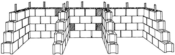 A three-compartment turning unit