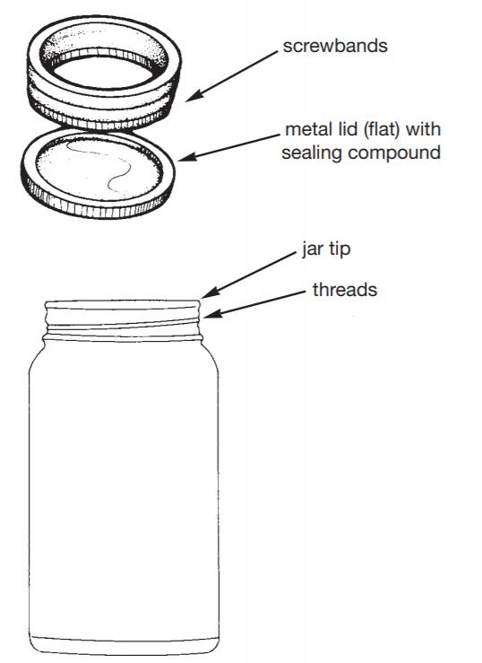 two-piece jar lid